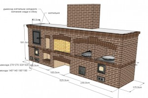 Проект комплекса барбекю с тандыром и плитой под казан
